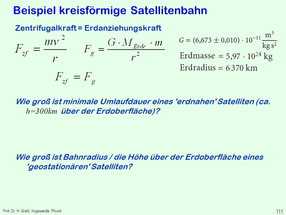 Prof. Dr. H. Graßl, Angewandte Physik 110 Zentrifugalkraft in Abhängigkeit von w in Abhängigkeit von v bei gegebener Lineargeschwindigkeit v : F zf um
