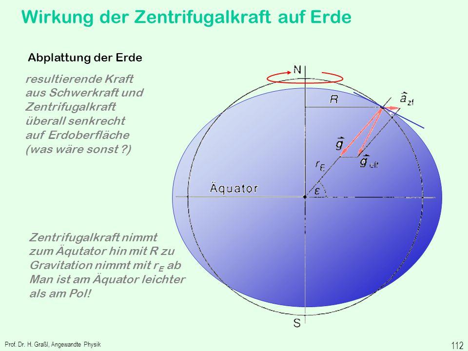 Prof. Dr. H. Graßl, Angewandte Physik 111 Beispiel kreisförmige Satellitenbahn Zentrifugalkraft = Erdanziehungskraft Wie groß ist minimale Umlaufdauer