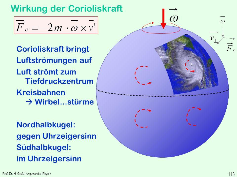 Prof. Dr. H. Graßl, Angewandte Physik 112 Wirkung der Zentrifugalkraft auf Erde Abplattung der Erde resultierende Kraft aus Schwerkraft und Zentrifuga
