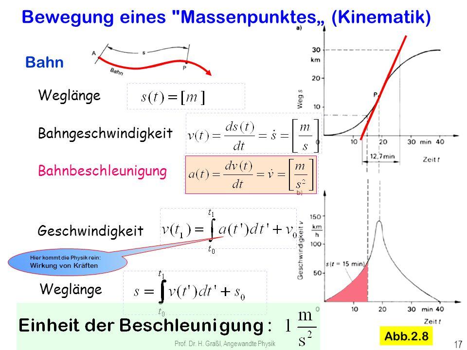 2. Trägheit Masse möchte in Ruhe oder bisherigem Bewegungszustand verharren je massiver - desto mehr Kraft notwendig / resultierend Prof. Dr. H. Graßl