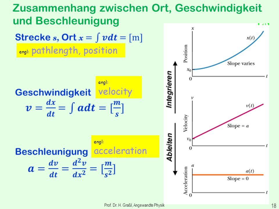 Prof. Dr. H. Graßl, Angewandte Physik 17 Bewegung eines