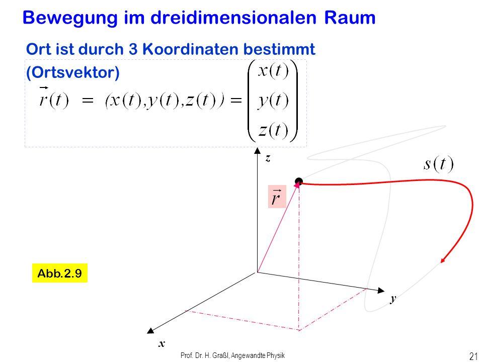 Präsenzübung: Weg-Zeit-Diagramm Prof. Dr. H. Graßl, Angewandte Physik 20 Name Keine Knicke in Weg-Zeit-Diagramm Beschleunigung immer endlich, da Kraft