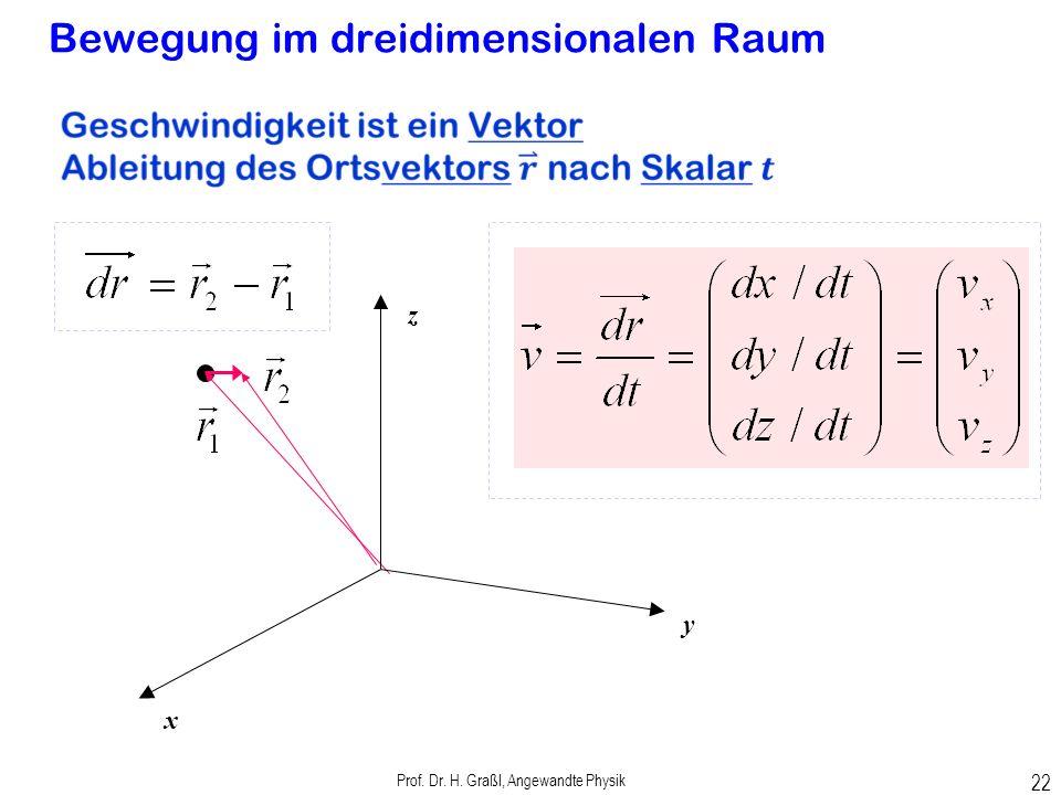 Prof. Dr. H. Graßl, Angewandte Physik 21 Bewegung im dreidimensionalen Raum Ort ist durch 3 Koordinaten bestimmt (Ortsvektor) x y z Abb.2.9
