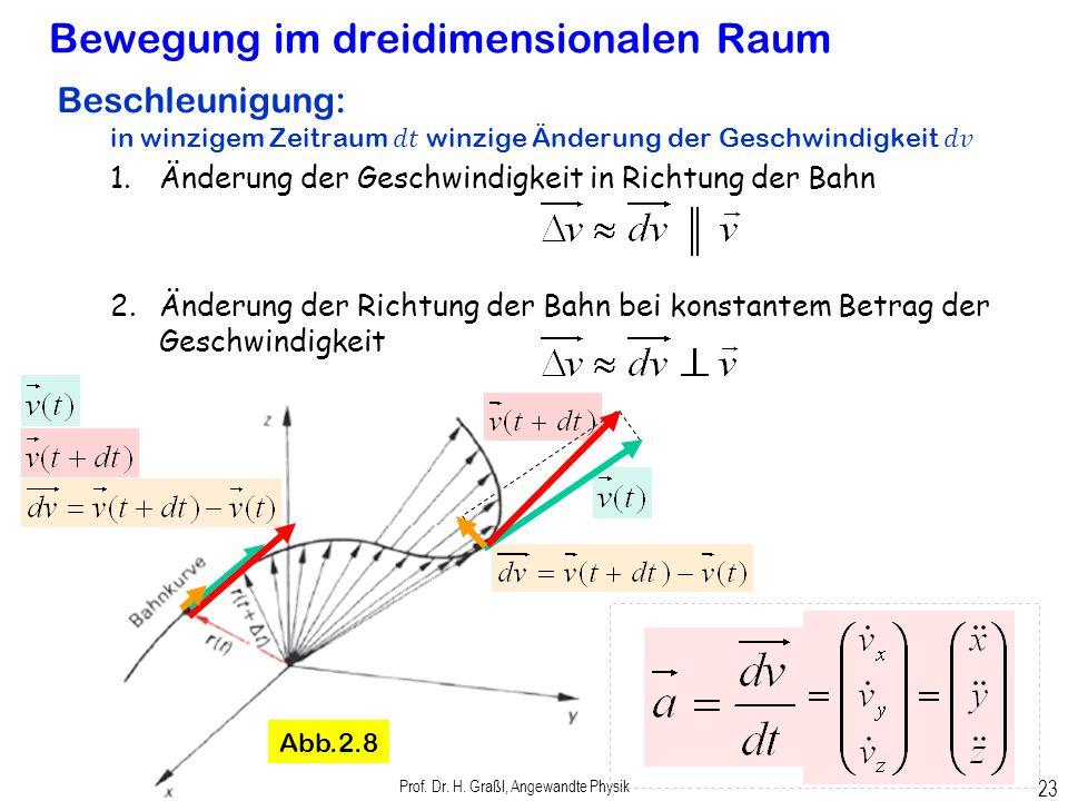 Prof. Dr. H. Graßl, Angewandte Physik 22 Bewegung im dreidimensionalen Raum x y z