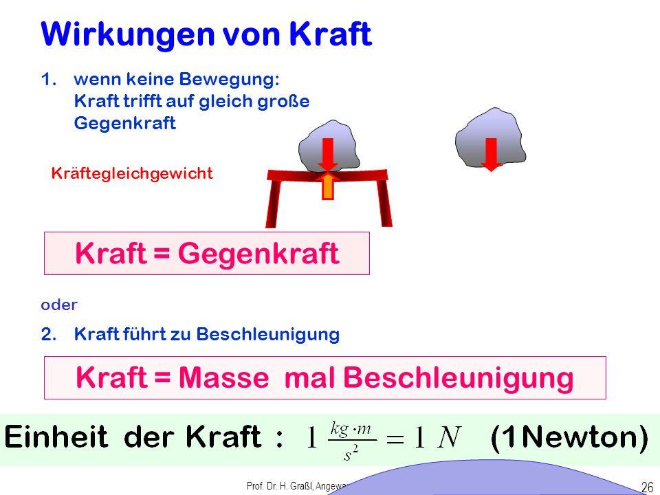 Prof. Dr. H. Graßl, Angewandte Physik 25 Grundgesetze der klassischen Dynamik Was verursacht Bewegung? Was hemmt Bewegung? Was ist für den Verlauf der