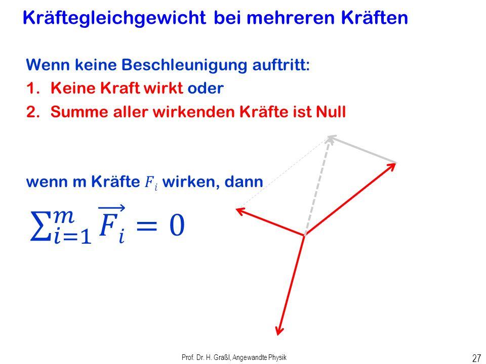 Prof. Dr. H. Graßl, Angewandte Physik 26 Wirkungen von Kraft 1.wenn keine Bewegung: Kraft trifft auf gleich große Gegenkraft 2.Kraft führt zu Beschleu
