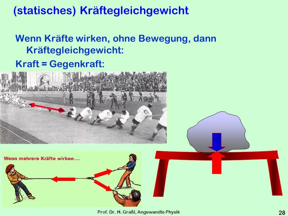 Kräftegleichgewicht bei mehreren Kräften Prof. Dr. H. Graßl, Angewandte Physik 27
