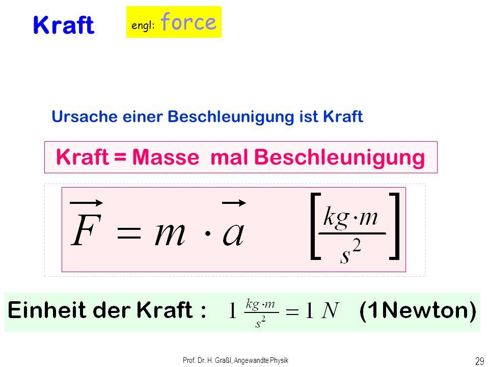 (statisches) Kräftegleichgewicht Wenn Kräfte wirken, ohne Bewegung, dann Kräftegleichgewicht: Kraft = Gegenkraft: Prof. Dr. H. Graßl, Angewandte Physi