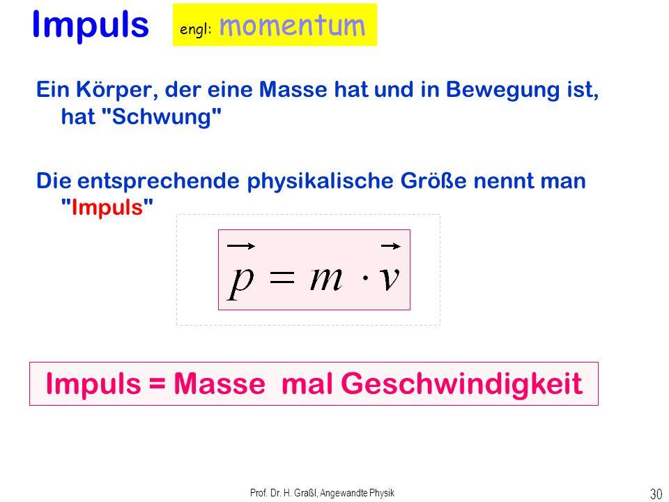 Prof. Dr. H. Graßl, Angewandte Physik 29 Kraft Ursache einer Beschleunigung ist Kraft Kraft = Masse mal Beschleunigung engl: force