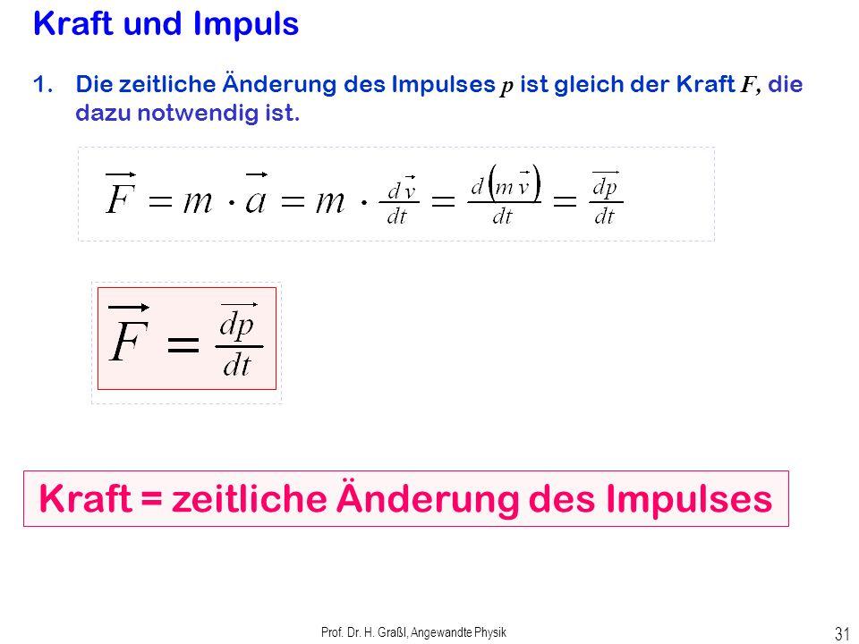 Prof. Dr. H. Graßl, Angewandte Physik 30 Impuls Ein Körper, der eine Masse hat und in Bewegung ist, hat