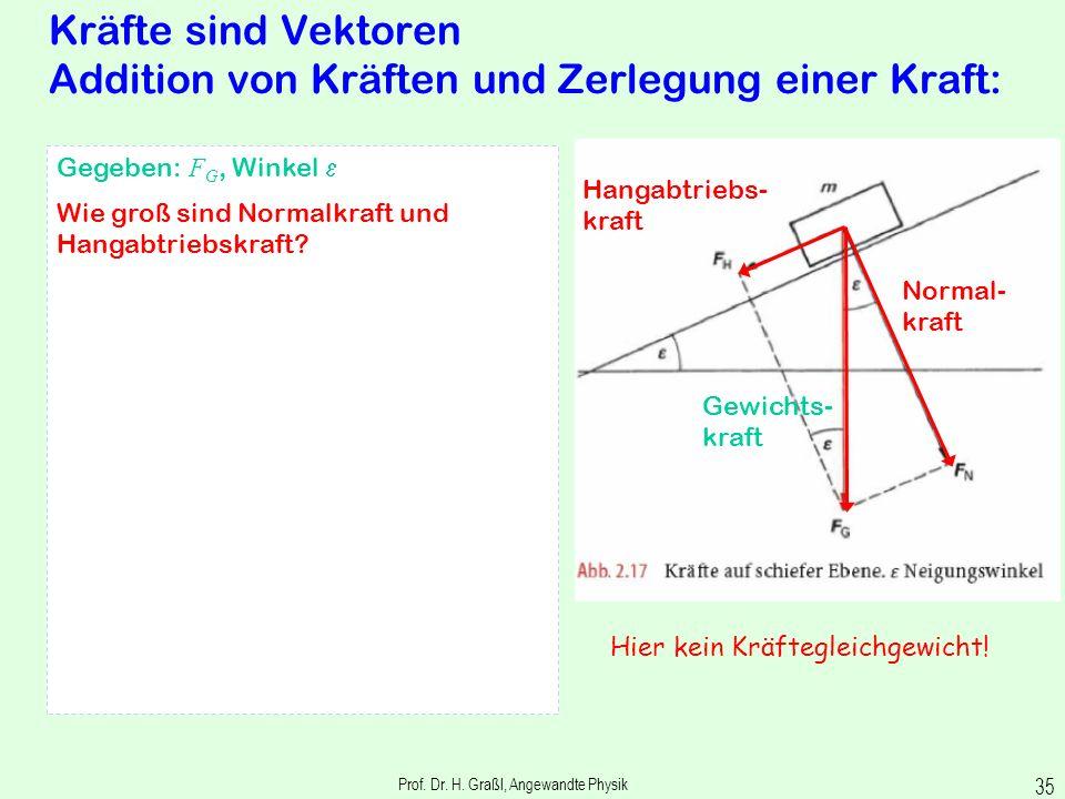 Kraft = Gegenkraft: ist nicht dasselbe wie Aktio = Reaktio Prof. Dr. H. Graßl, Angewandte Physik 34