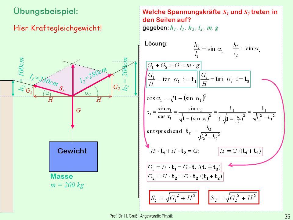 Prof. Dr. H. Graßl, Angewandte Physik 35 Kräfte sind Vektoren Addition von Kräften und Zerlegung einer Kraft: Hangabtriebs- kraft Normal- kraft Gewich