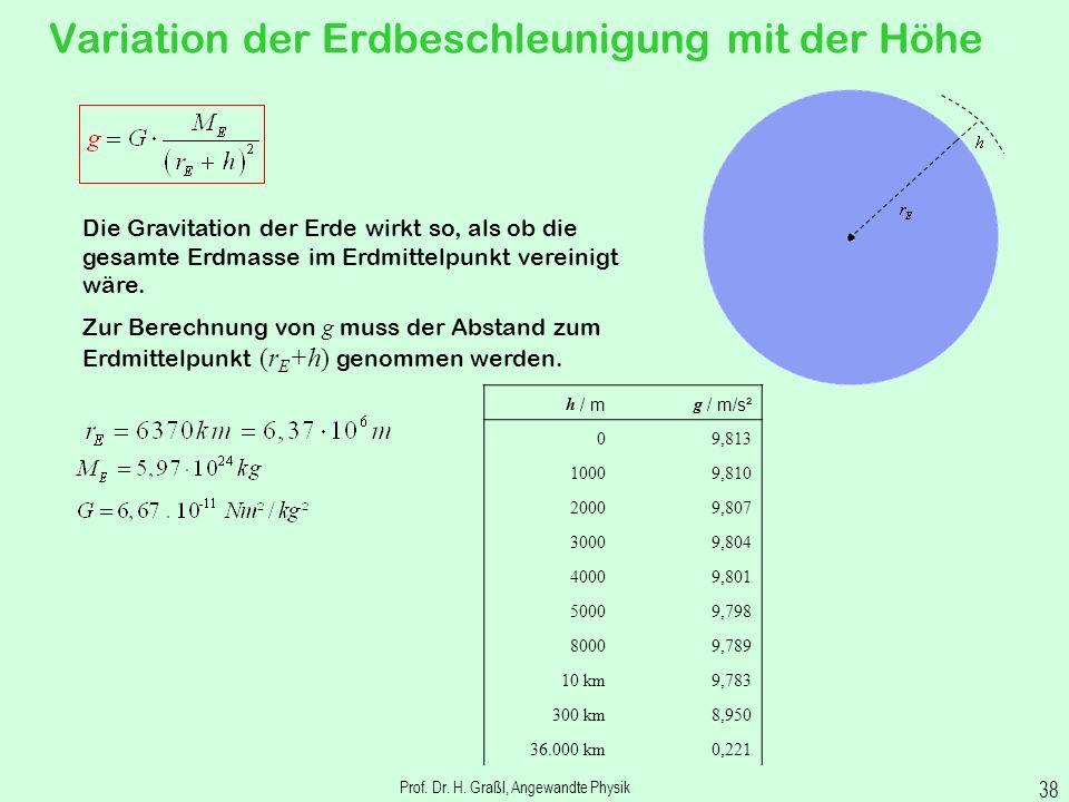 Prof. Dr. H. Graßl, Angewandte Physik 37 Schwerkraft durch Erdanziehung (einige) Arten von Kräften g = 9,81 m/s 2