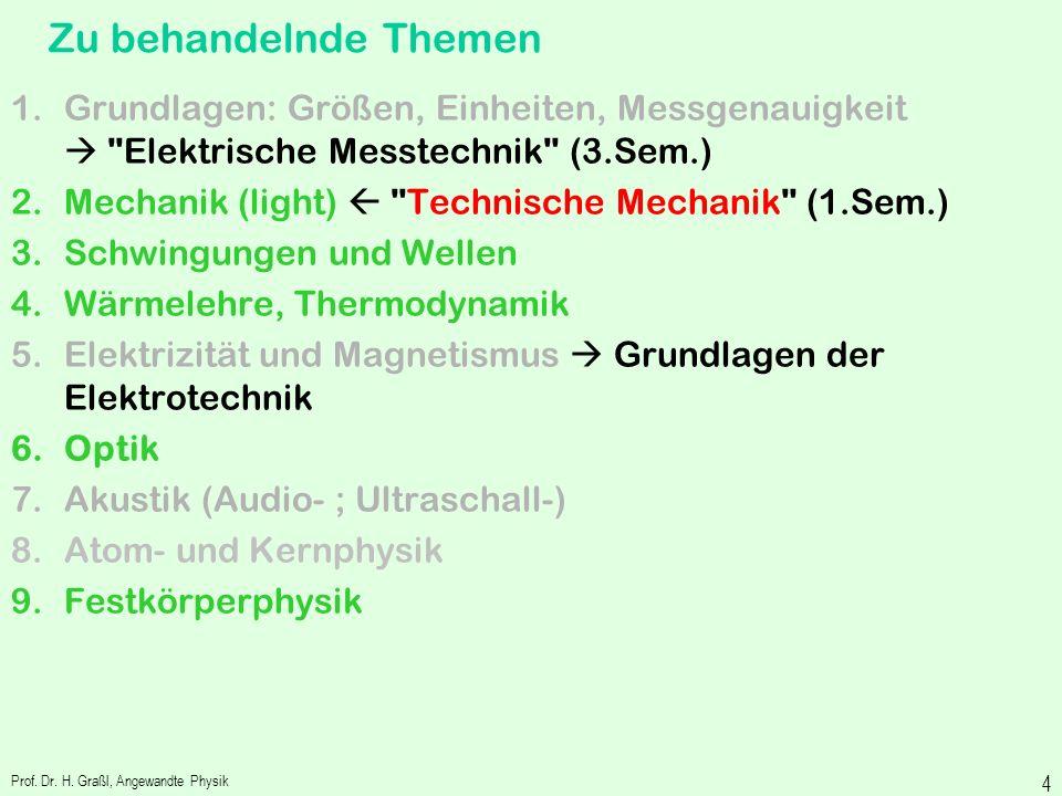 """empfohlenes Lehrbuch Prof. Dr. H. Graßl, Angewandte Physik 3 Kapitelweise herunterzuladen von """"Springer-Link"""""""