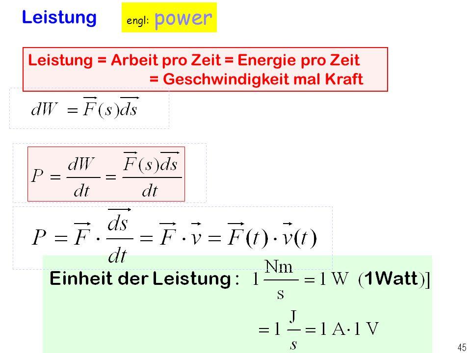 Prof. Dr. H. Graßl, Angewandte Physik 44 Arbeit und Energie mechanische Arbeit bei beliebiger Bahn und beliebiger Kraft