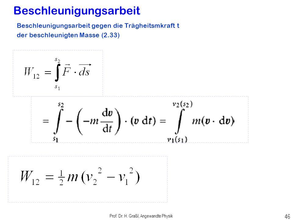 Prof. Dr. H. Graßl, Angewandte Physik 45 Leistung Leistung = Arbeit pro Zeit = Energie pro Zeit = Geschwindigkeit mal Kraft engl: power