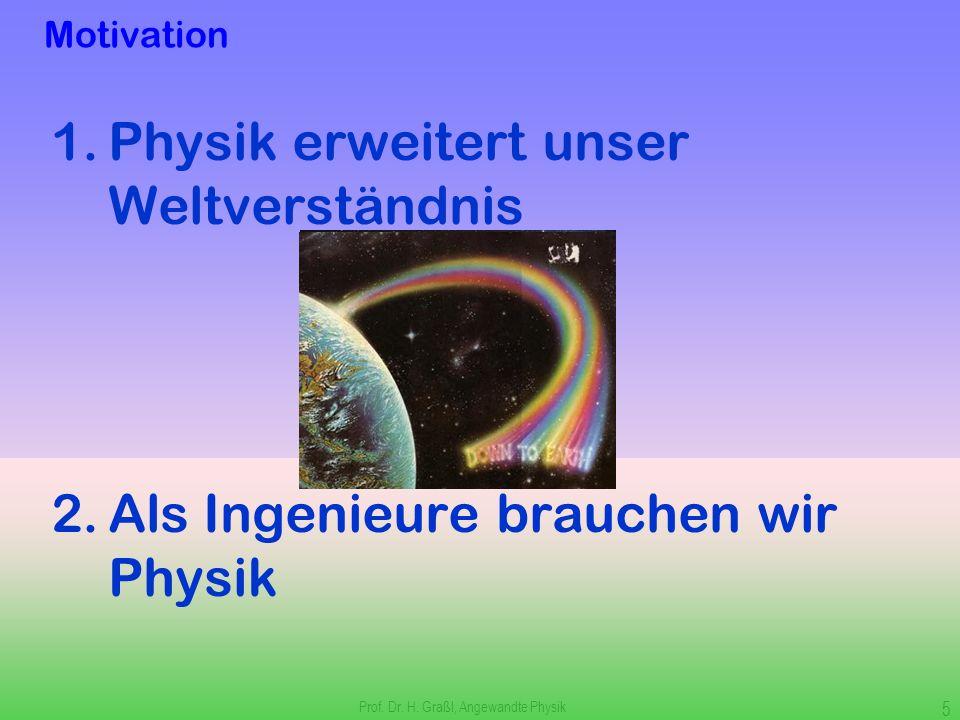 Zu behandelnde Themen Prof. Dr. H. Graßl, Angewandte Physik 4 1.Grundlagen: Größen, Einheiten, Messgenauigkeit 