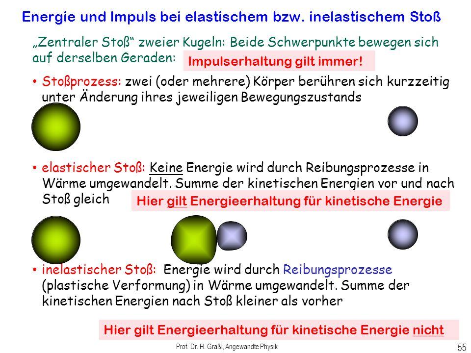 Prof. Dr. H. Graßl, Angewandte Physik 54 Impulserhaltung wirkende Kraft ≙ Impuls-Änderung ⇒ wenn keine Kraft wirkt: Impuls bleibt erhalten! (trivial)
