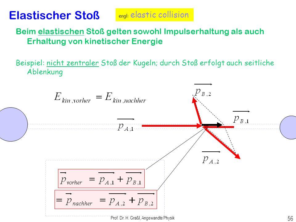 """Prof. Dr. H. Graßl, Angewandte Physik 55 """"Zentraler Stoß"""" zweier Kugeln: Beide Schwerpunkte bewegen sich auf derselben Geraden: Stoßprozess: zwei (ode"""