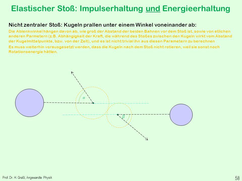 Elastischer Stoß: Impulserhaltung und Energieerhaltung Prof. Dr. H. Graßl, Angewandte Physik 57