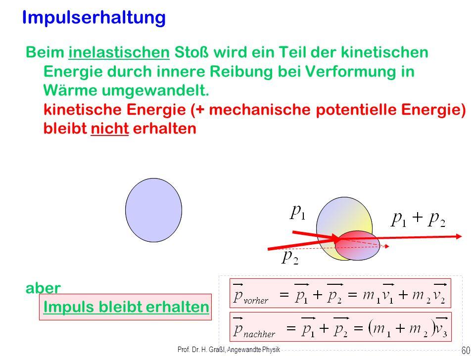 Prof. Dr. H. Graßl, Angewandte Physik 59 Lösungsansatz (5 Gleichungen)