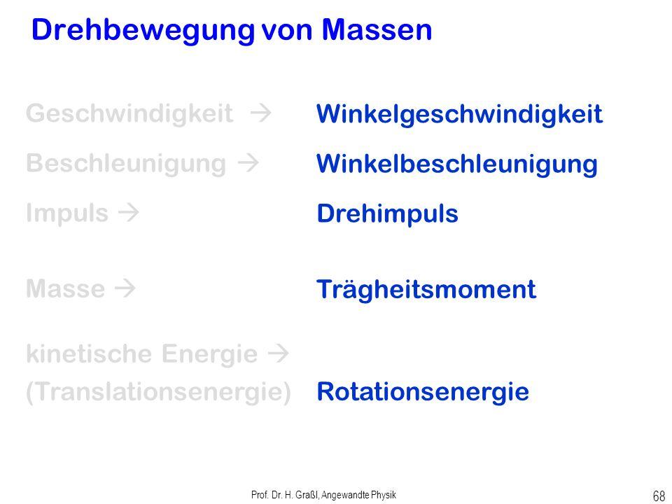 Prof. Dr. H. Graßl, Angewandte Physik 67 Übungsbeispiel Impulserhaltung Übung 2.5-4