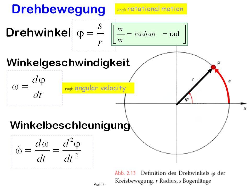Prof. Dr. H. Graßl, Angewandte Physik 68 Drehbewegung von Massen Geschwindigkeit  Winkelgeschwindigkeit Beschleunigung  Winkelbeschleunigung Impuls