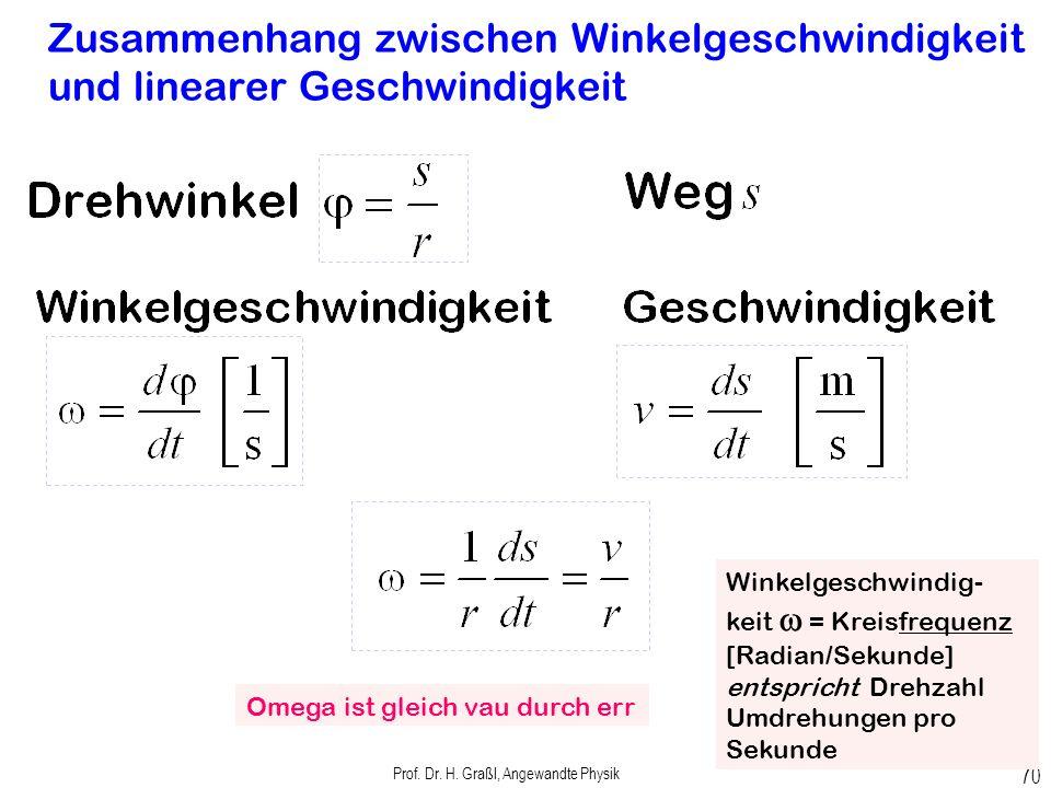Prof. Dr. H. Graßl, Angewandte Physik 69 Drehbewegung engl: rotational motion engl: angular velocity