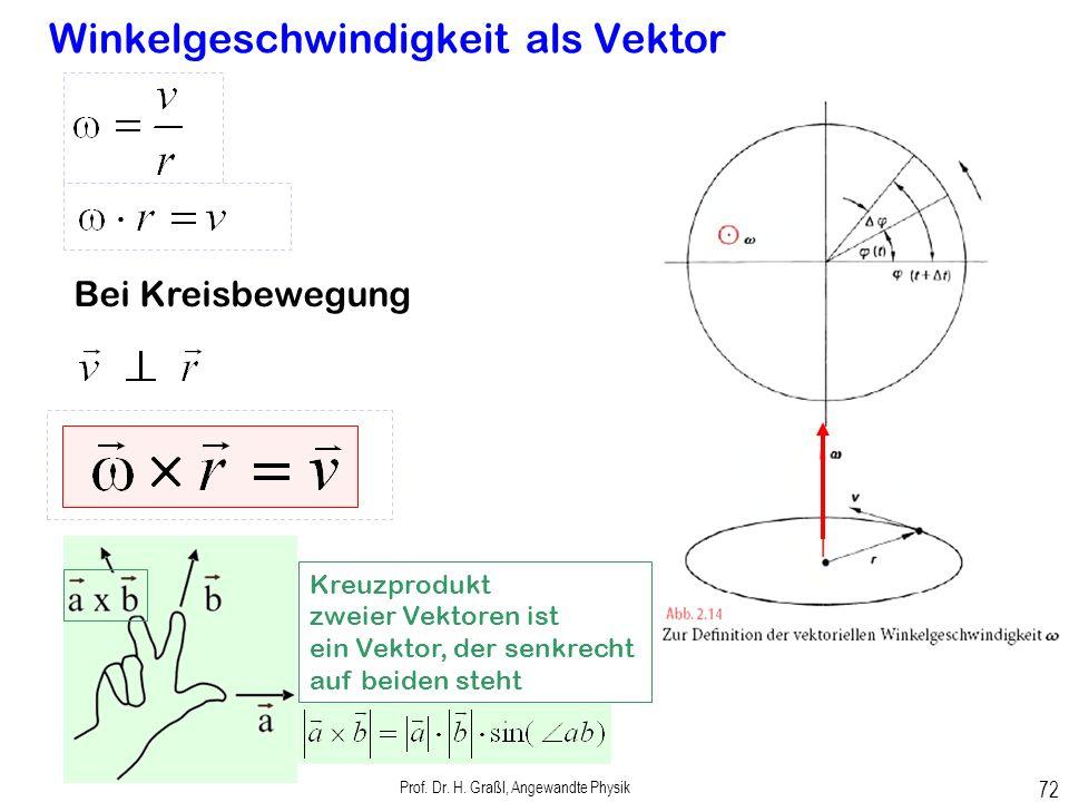 Prof. Dr. H. Graßl, Angewandte Physik 71 Umrechnung von Drehzahl in Winkelgeschwindigkeit Drehzahl: 6000 Umdrehungen pro Minute (rpm) revolutions per