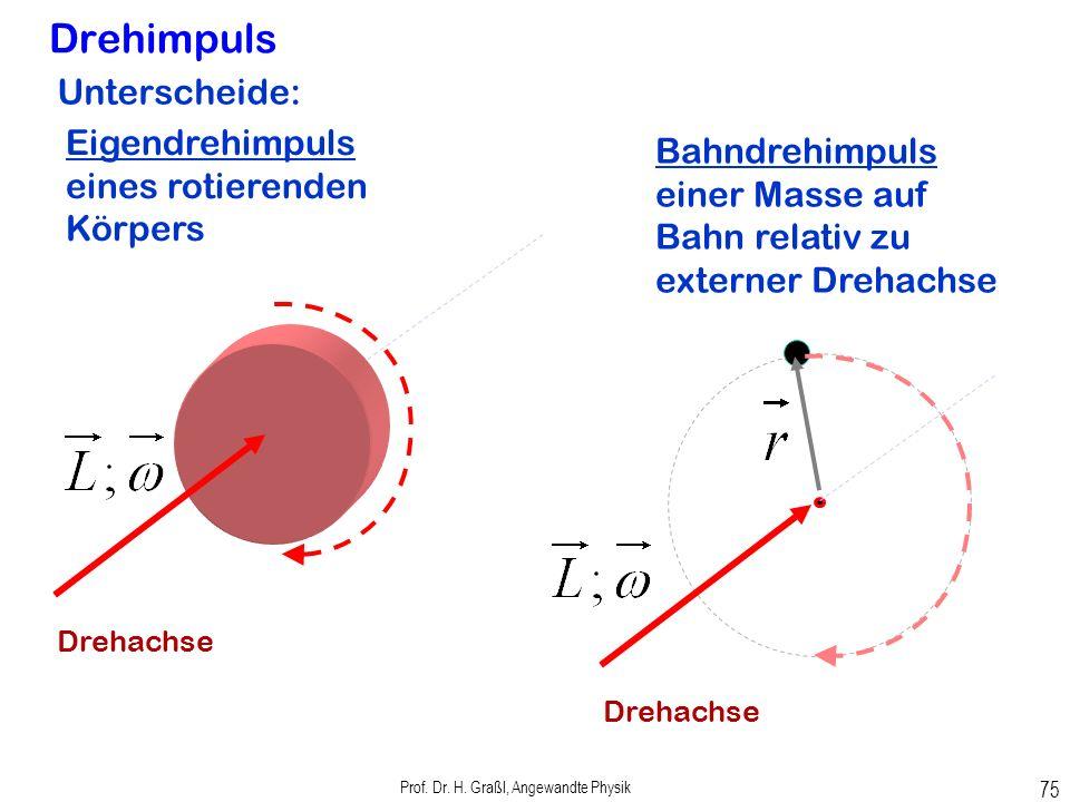 Prof. Dr. H. Graßl, Angewandte Physik 74 Drehimpuls Eine Masse in Rotation möchte in Rotation verharren; sie hat einen
