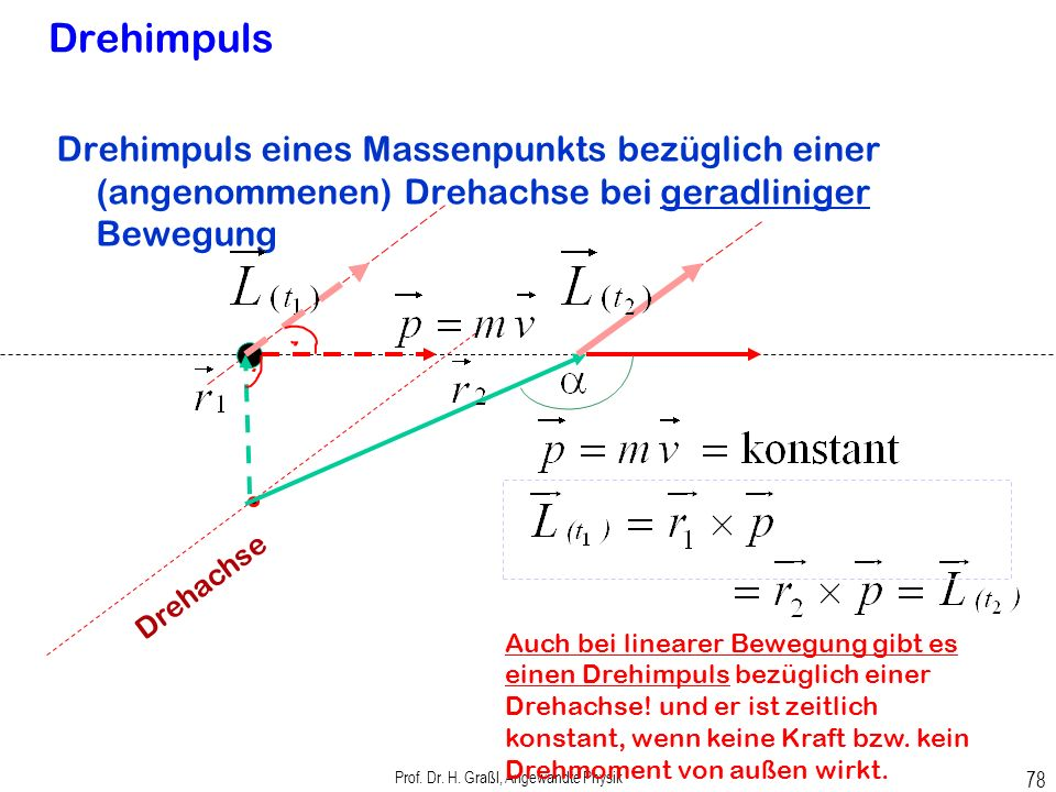 Prof. Dr. H. Graßl, Angewandte Physik 77 Trägheitsmoment Trägheitsmoment eines Massenpunkts bezüglich einer Drehachse: Drehachse Trägheitsmoment = Mas