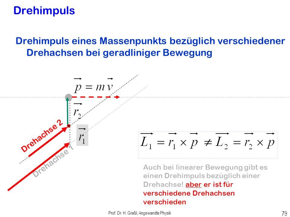 Prof. Dr. H. Graßl, Angewandte Physik 78 Drehimpuls Drehimpuls eines Massenpunkts bezüglich einer (angenommenen) Drehachse bei geradliniger Bewegung D