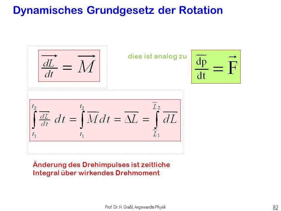 Prof. Dr. H. Graßl, Angewandte Physik 81 Drehmoment Änderung des Drehimpulses = Drehmoment Produktregel der Differentiation Kreuzprodukt zweier parall