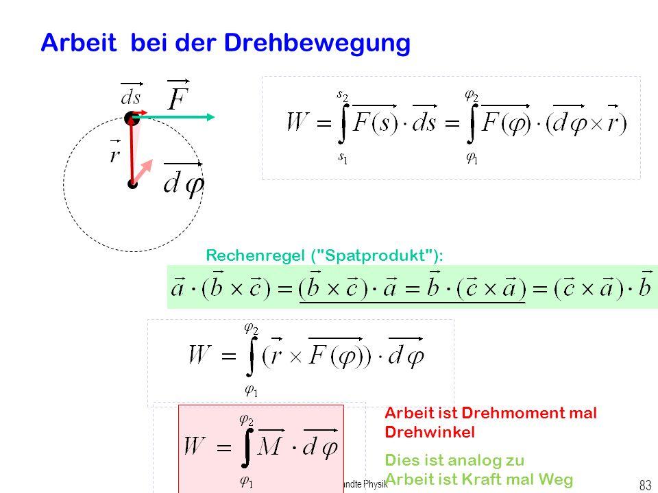 Prof. Dr. H. Graßl, Angewandte Physik 82 Dynamisches Grundgesetz der Rotation dies ist analog zu Änderung des Drehimpulses ist zeitliche Integral über