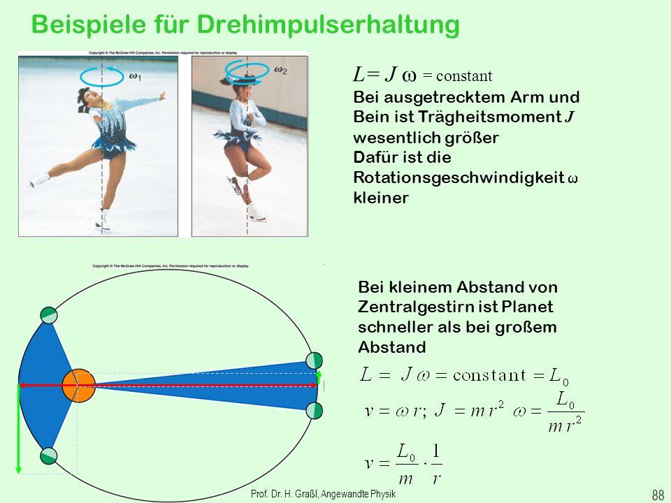 Prof. Dr. H. Graßl, Angewandte Physik 87 Erhaltung von Drehimpuls und Rotationsenergie Gesamtdrehimpuls eines abgeschlossenen Systems konstant solange