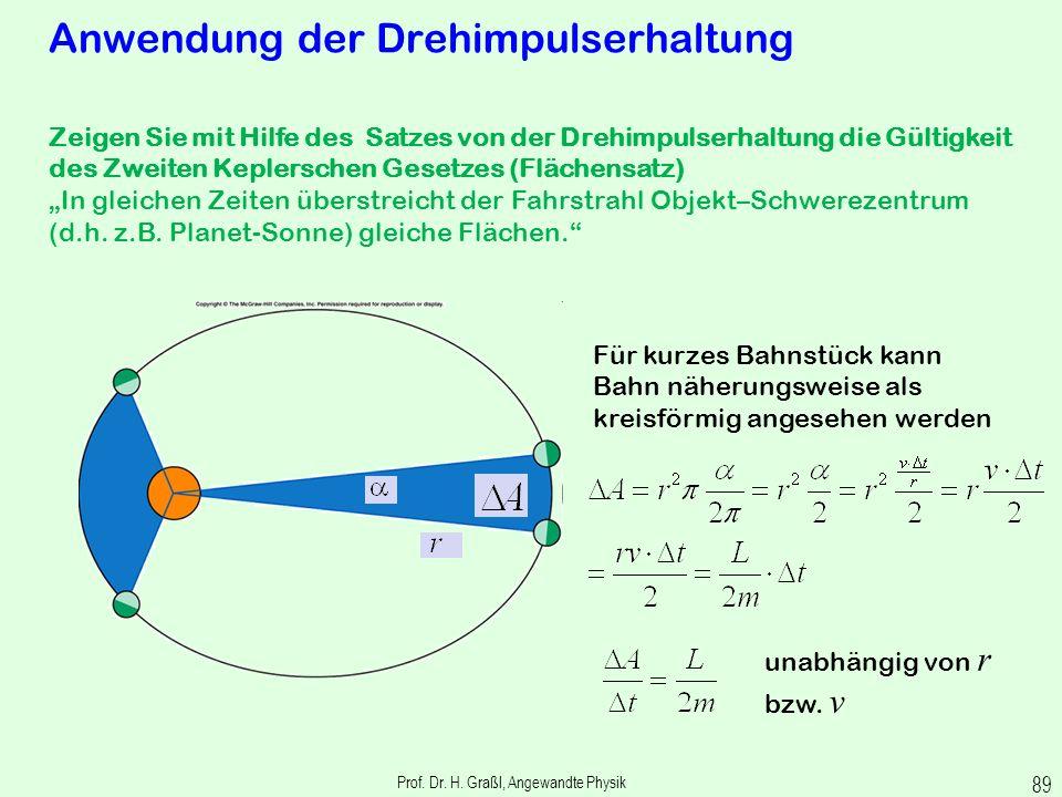 Prof. Dr. H. Graßl, Angewandte Physik 88 Beispiele für Drehimpulserhaltung L= J w = constant Bei ausgetrecktem Arm und Bein ist Trägheitsmoment J wese