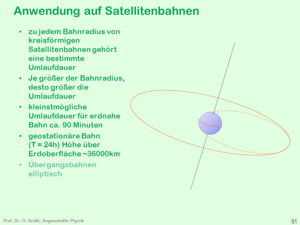 Astronomische Erkenntnisse Prof.Dr. H.