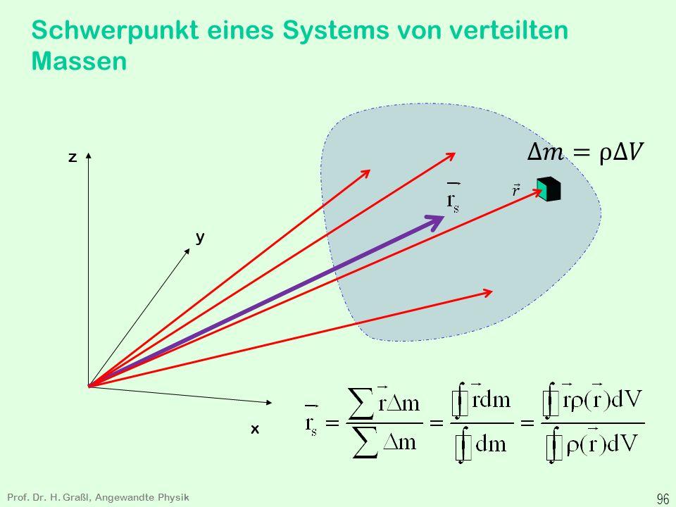 Schwerpunkt eines starren Körpers Prof. Dr. H. Graßl, Angewandte Physik 95 engl: center of gravity