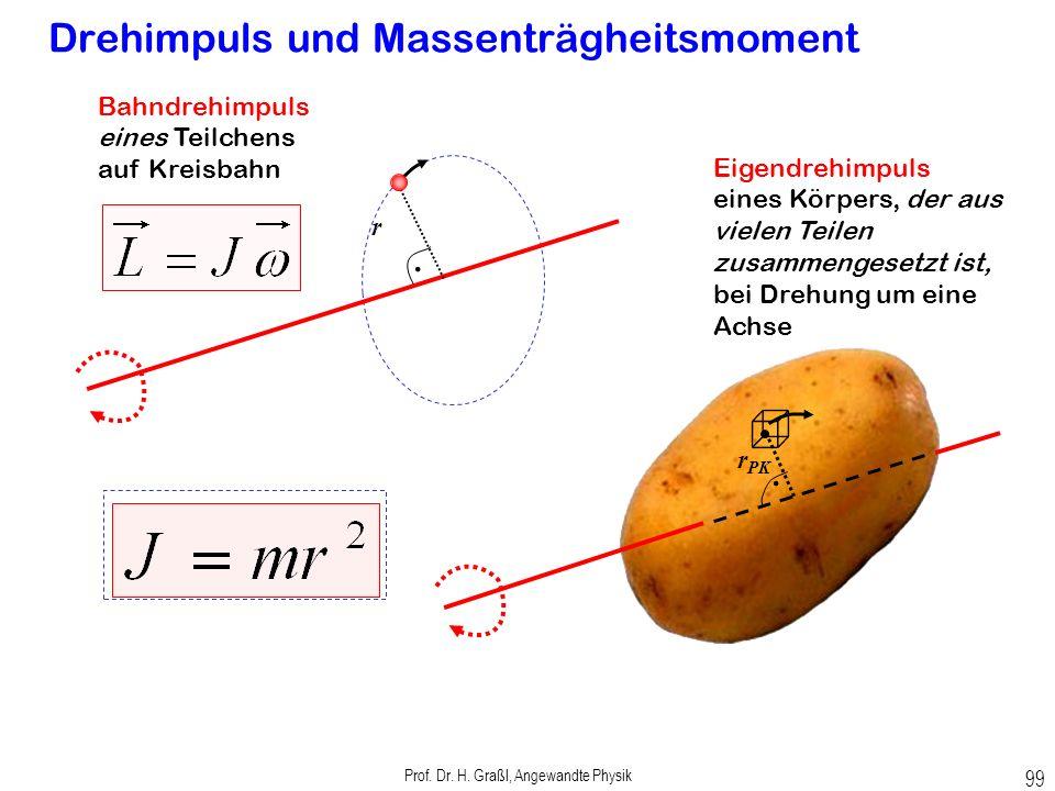 Prof. Dr. H. Graßl, Angewandte Physik 98 Bewegungen des starren Körpers 3 Koordinaten für Ort des Schwerpunkts im Raum 3 Werte für Rotationswinkel der