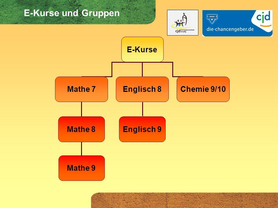 E-Kurse und Gruppen E-Kurse Mathe 7Englisch 8Chemie 9/10 Mathe 8Englisch 9 Mathe 9