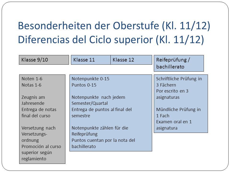 Besonderheiten der Oberstufe (Kl.11/12) Diferencias del Ciclo superior (Kl.