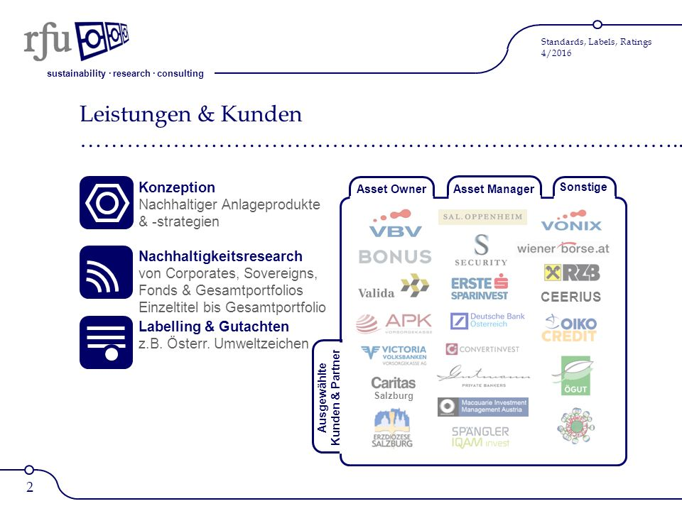 """sustainability · research · consulting Standards, Labels, Ratings 4/2016 O Definition """"Nachhaltiges Investment i.w.S."""