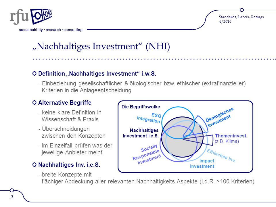 "sustainability · research · consulting Standards, Labels, Ratings 4/2016 O Definition ""Nachhaltiges Investment i.w.S."