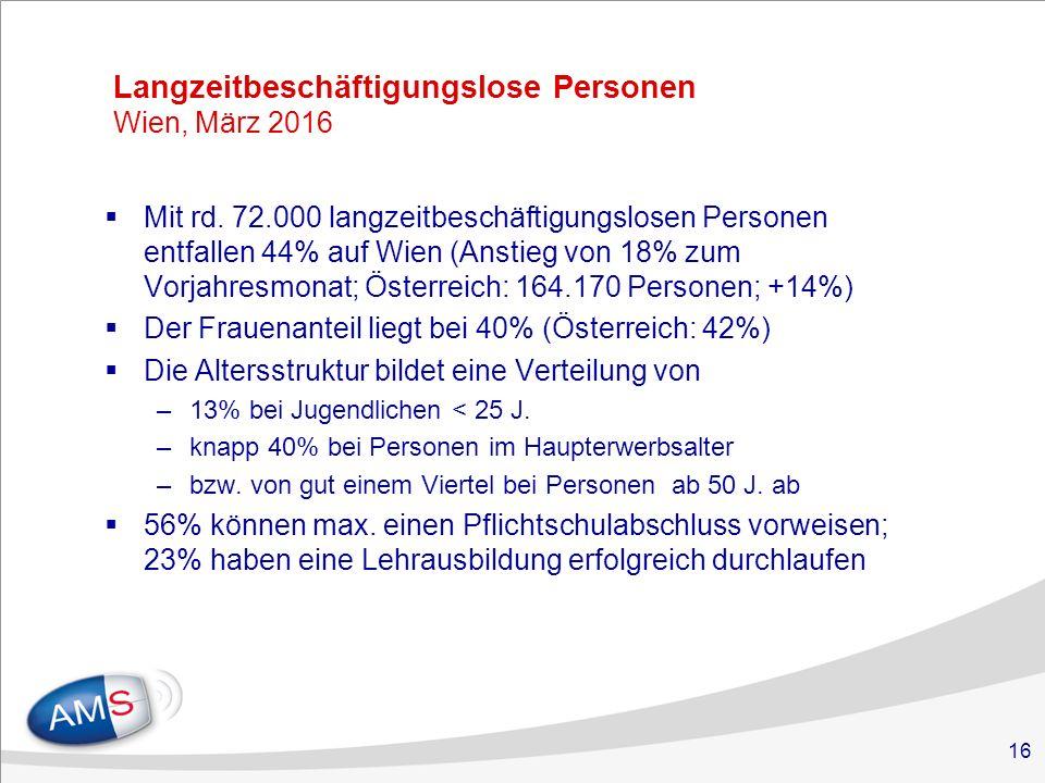 16 Langzeitbeschäftigungslose Personen Wien, März 2016  Mit rd.