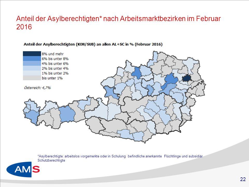 22 Anteil der Asylberechtigten* nach Arbeitsmarktbezirken im Februar 2016 *Asylberechtigte: arbeitslos vorgemerkte oder in Schulung befindliche anerkannte Flüchtlinge und subsidiär Schutzberechtigte