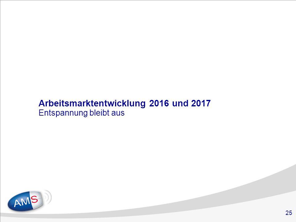25 Arbeitsmarktentwicklung 2016 und 2017 Entspannung bleibt aus