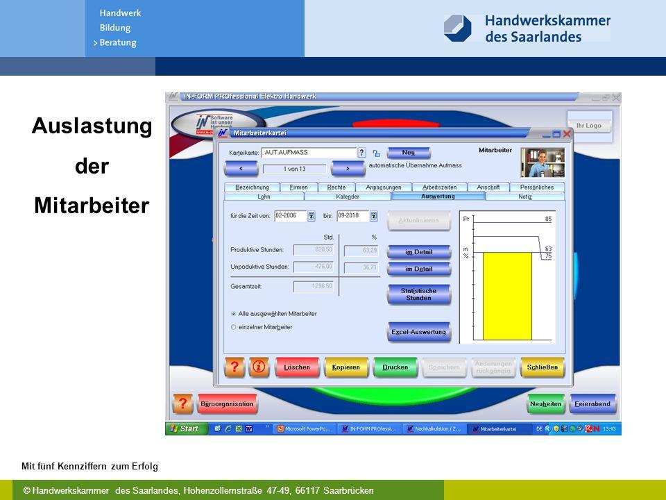 © Handwerkskammer des Saarlandes, Hohenzollernstraße 47-49, 66117 Saarbrücken Mit fünf Kennziffern zum Erfolg Auslastung der Mitarbeiter