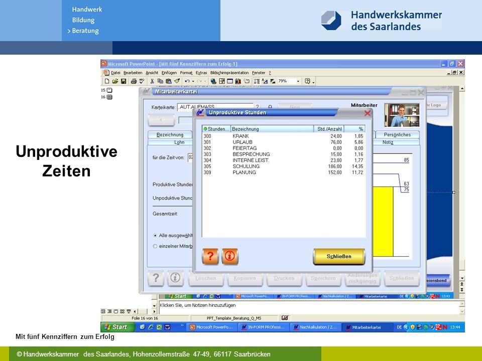 © Handwerkskammer des Saarlandes, Hohenzollernstraße 47-49, 66117 Saarbrücken Mit fünf Kennziffern zum Erfolg Unproduktive Zeiten