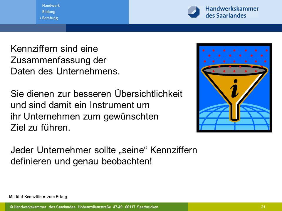 © Handwerkskammer des Saarlandes, Hohenzollernstraße 47-49, 66117 Saarbrücken Mit fünf Kennziffern zum Erfolg 21 Kennziffern sind eine Zusammenfassung der Daten des Unternehmens.