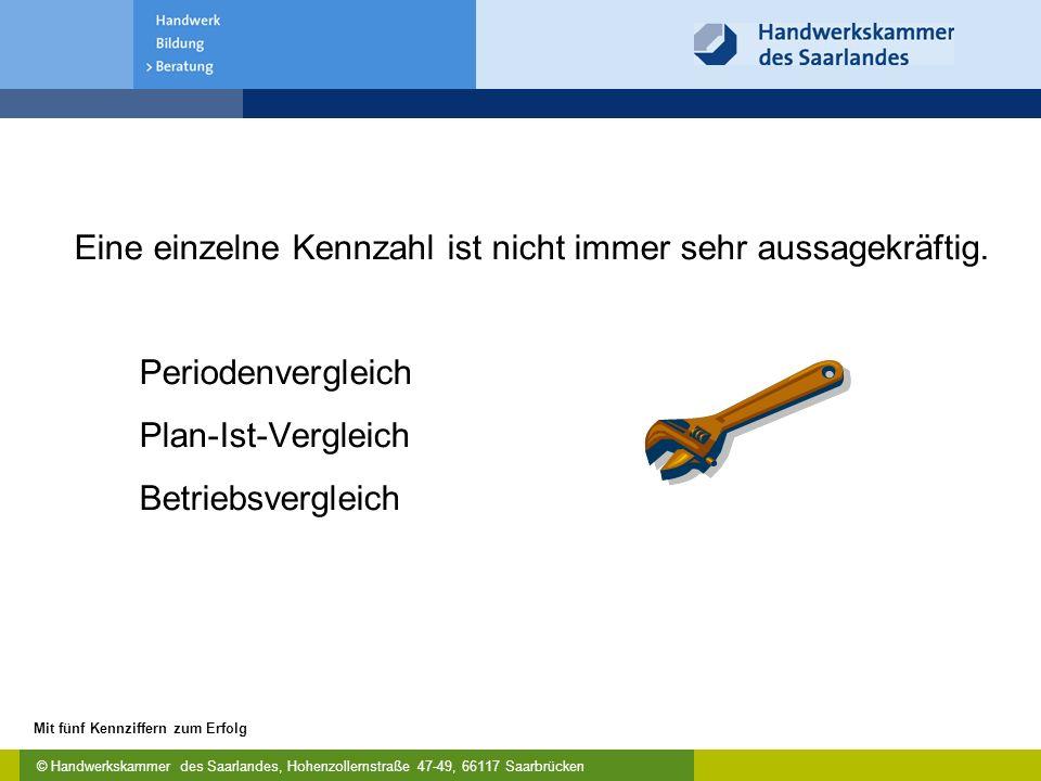 © Handwerkskammer des Saarlandes, Hohenzollernstraße 47-49, 66117 Saarbrücken Mit fünf Kennziffern zum Erfolg Eine einzelne Kennzahl ist nicht immer sehr aussagekräftig.